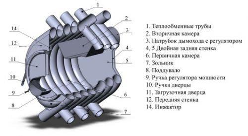 Buran, тип 00 (100м3)