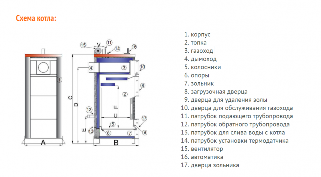 TIS Pro 11